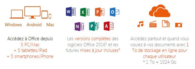 T l charger microsoft office 365 famille comment a marche - Office 365 comment ca marche ...