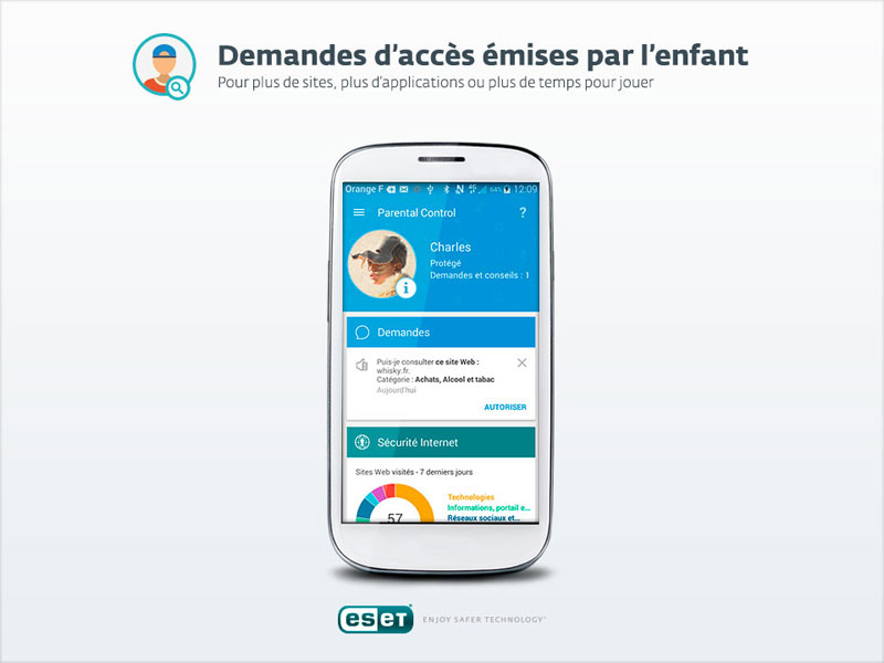 FONCTIONALITES D'ESET NOD32