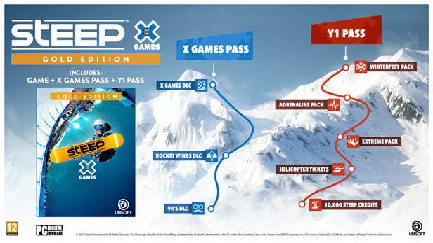 Steep - X Games - Gold Edition