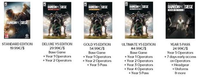 Y5-editions