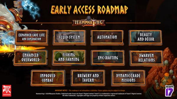 hammerting-roadmap.jpg